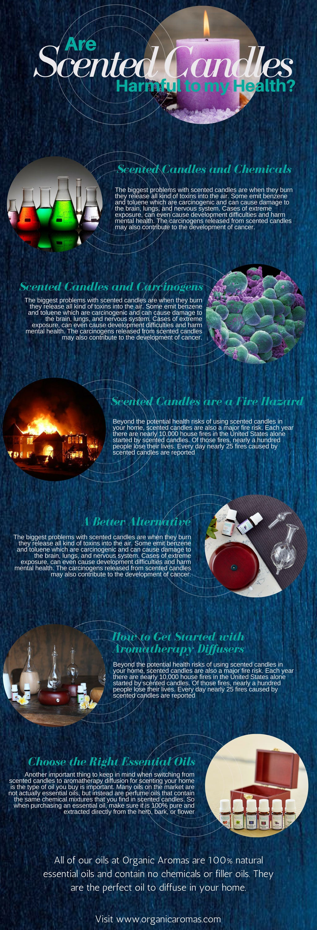 Are scented candles harmful for my health info-graphic