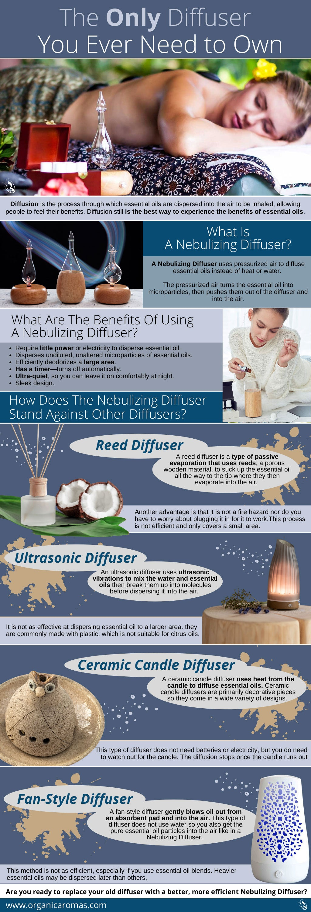 The Only Diffuser You Ever Need to Own