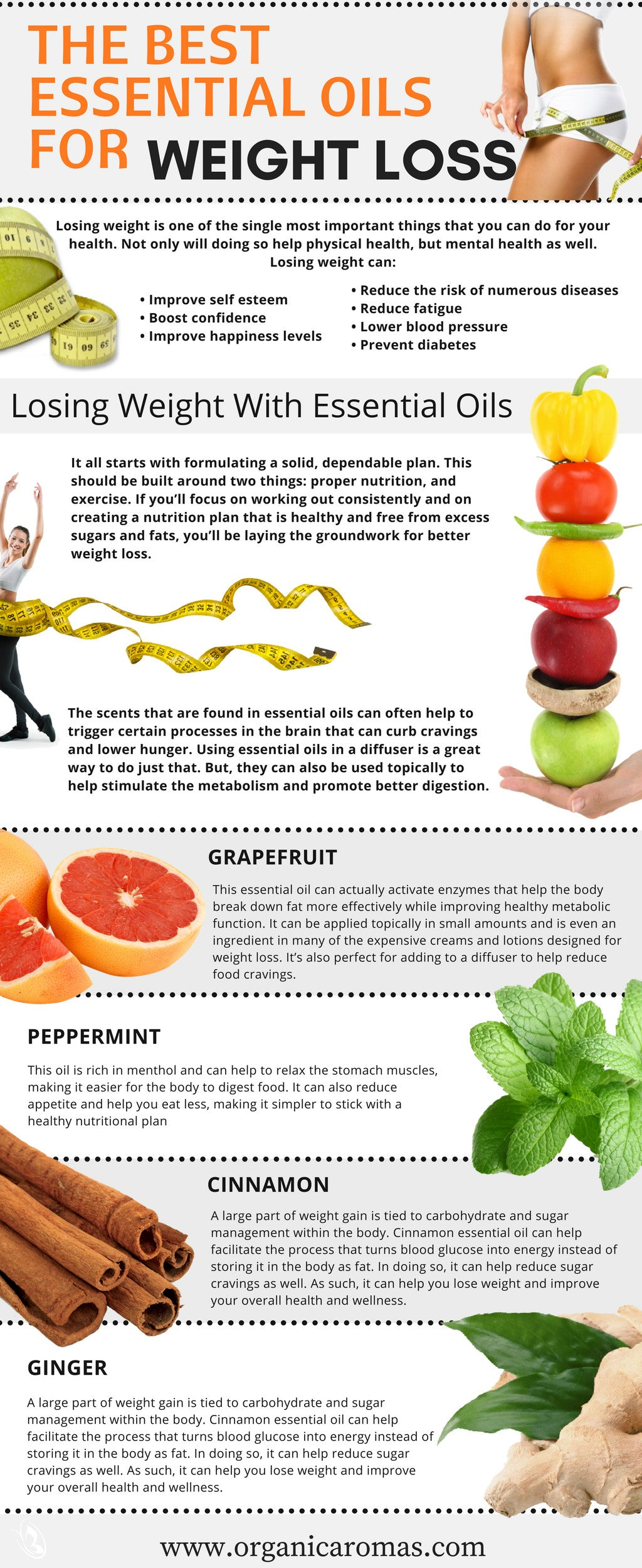 The Best Essential Oils For Weight Loss Organic Aromas