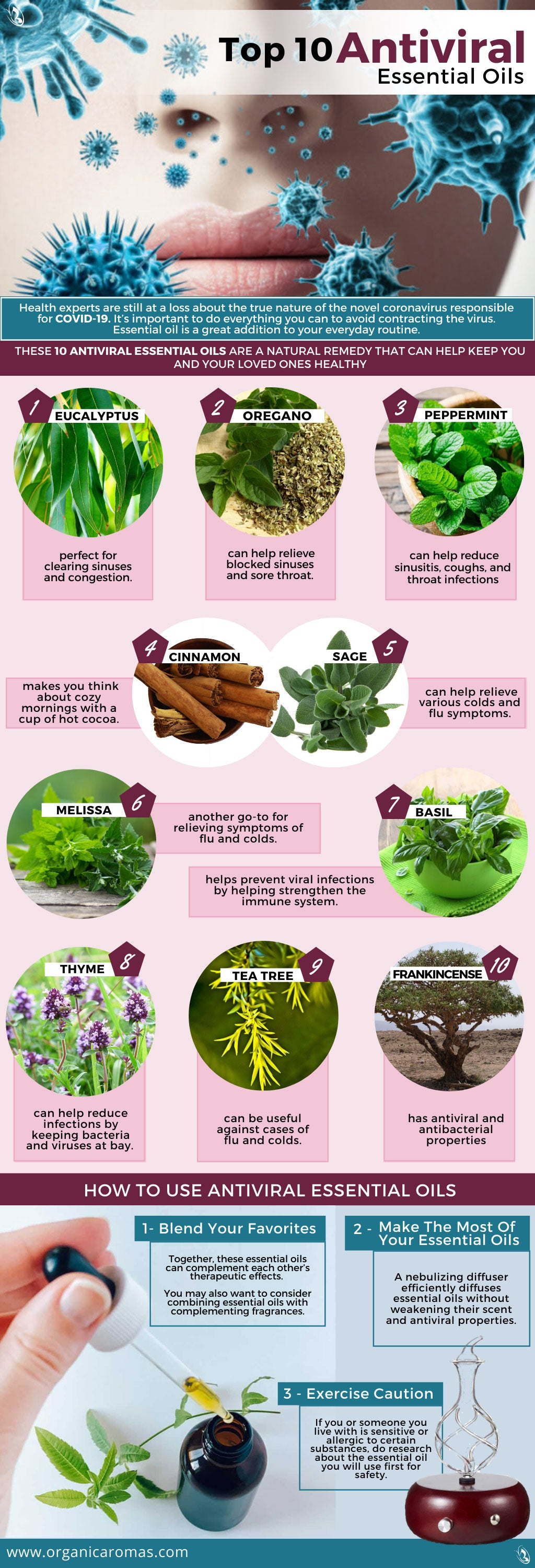 Top 10 Antiviral Essential Oils