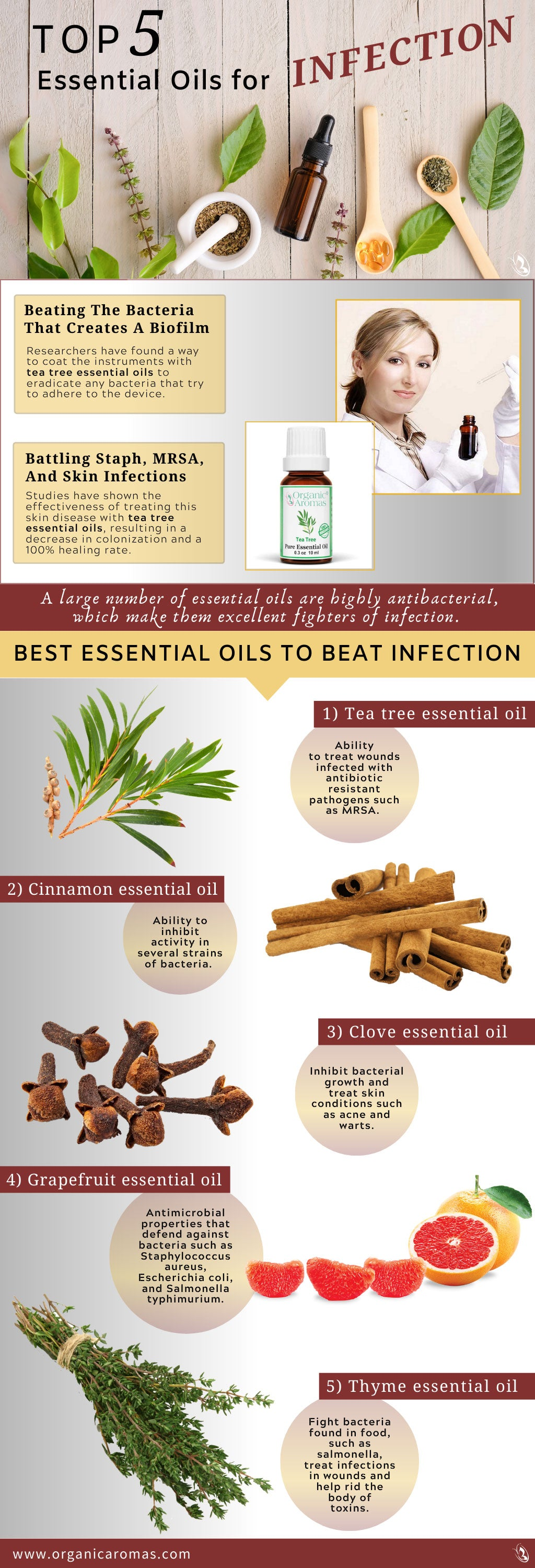 Top 5 Essential Oils For Infection Organic Aromas
