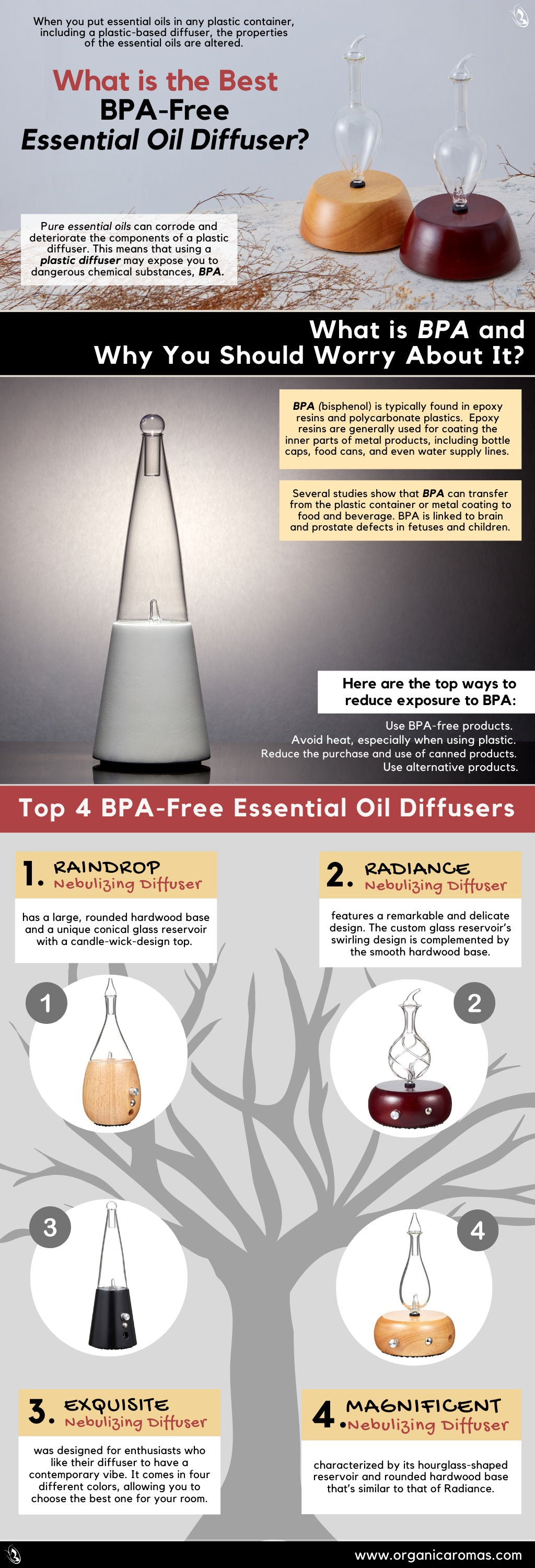 What is the Best BPA-Free Essential Oil Diffuser?