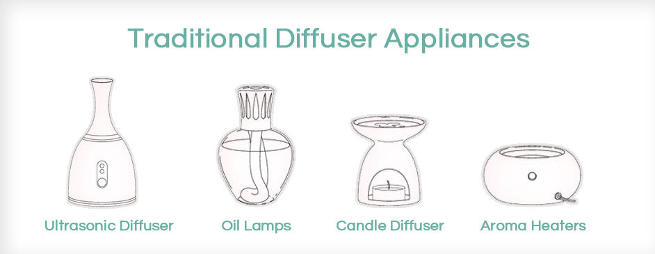 How Does A Nebulizing Diffuser Work Organic Aromas
