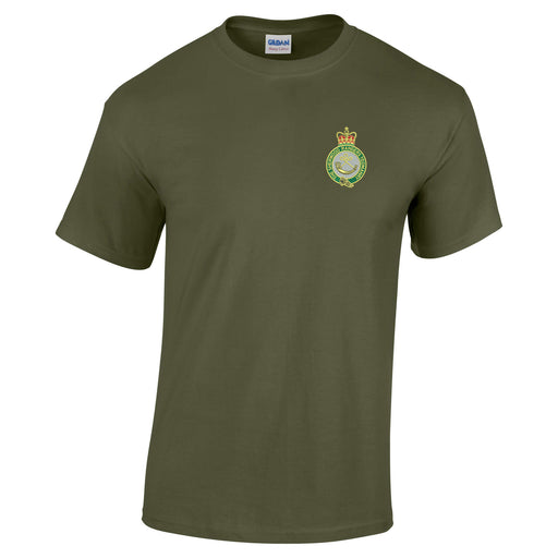 Sherwood Rangers Yeomanry The Military Store