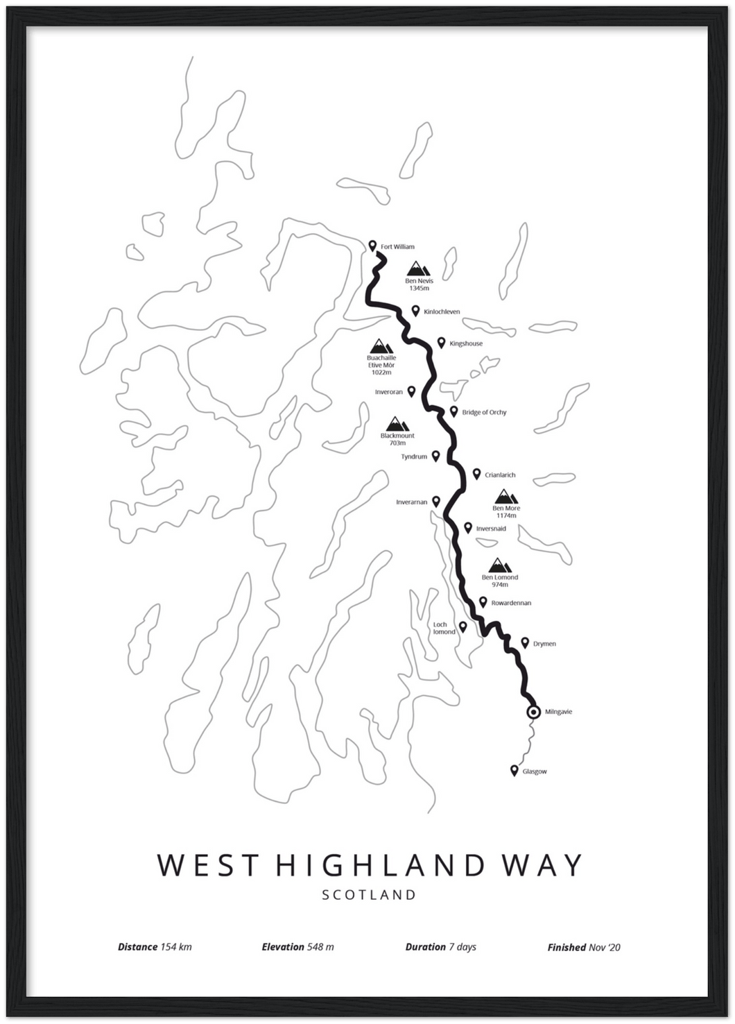 West Highland Way poster