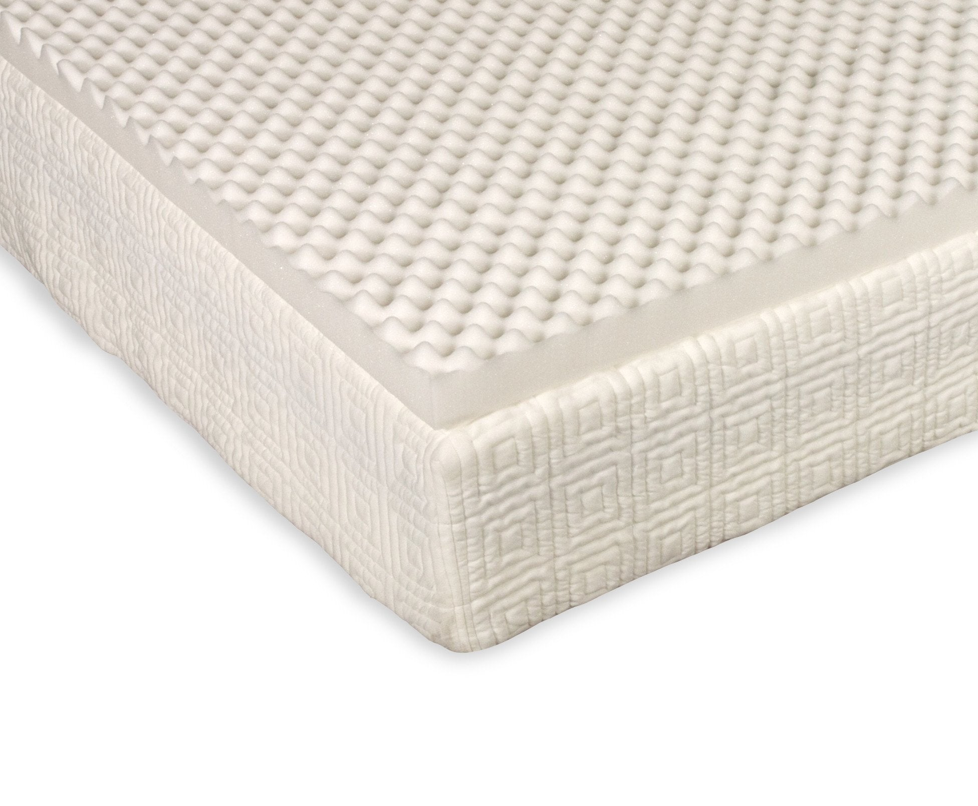 Egg Profile Box 300 Memory Foam Topper Mattress Guru