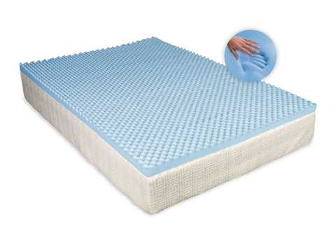 Coolblue Egg Profile Box 500 Memory Foam Topper