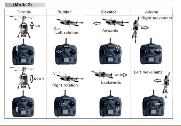 Learning How to Fly RC Helicopters: Tips for Beginners