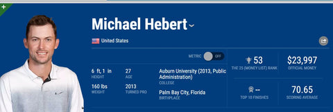 Michael Hebert, OnCore Golf Professional