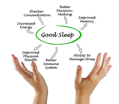How can we improve our Sleep quality