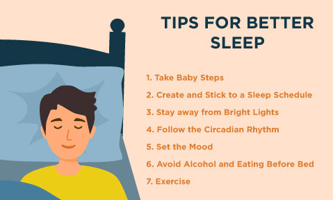 How to get Sleep on time