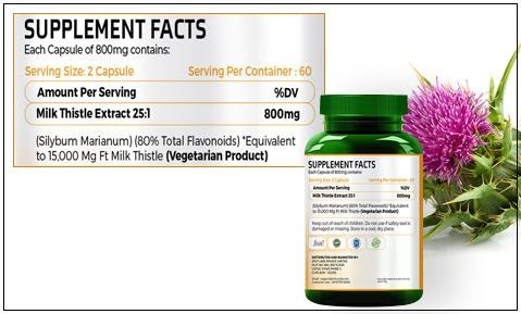 What is the Appropriate Milk Thistle Dosage