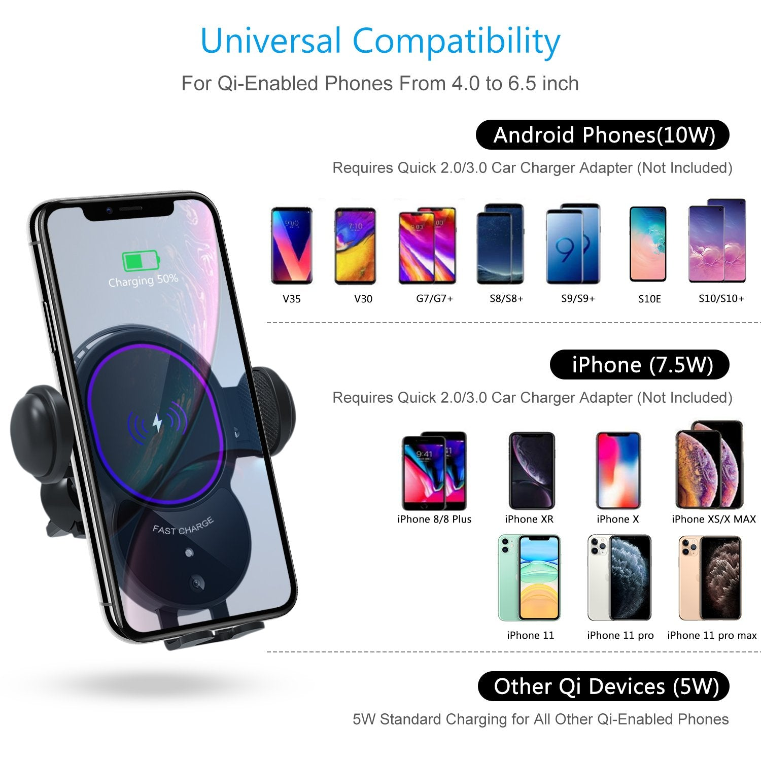 [Upgrade] Wireless Car Charger Mount-Triangle Linkage Automatic Clamping 10W Qi Fast Charging Air Vent Phone Holder,Infrared Sensing Compatible with iPhone 11 Pro Max Xs XR X 8,Samsung S10 S9 Note 10