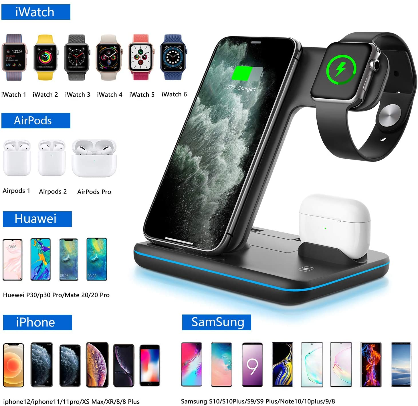 WALOTAR Wireless Charger, 3 in 1 Qi-Certified 15W Fast Charging Station for Apple iWatch Series SE/6/5/4/3/2/1,AirPods, Compatible for iPhone 12/11 Series/XS MAX/XR/XS/X/8/8 Plus/Samsung (Black)