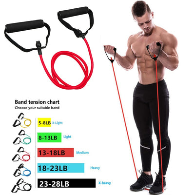 5 Levels Resistance Bands