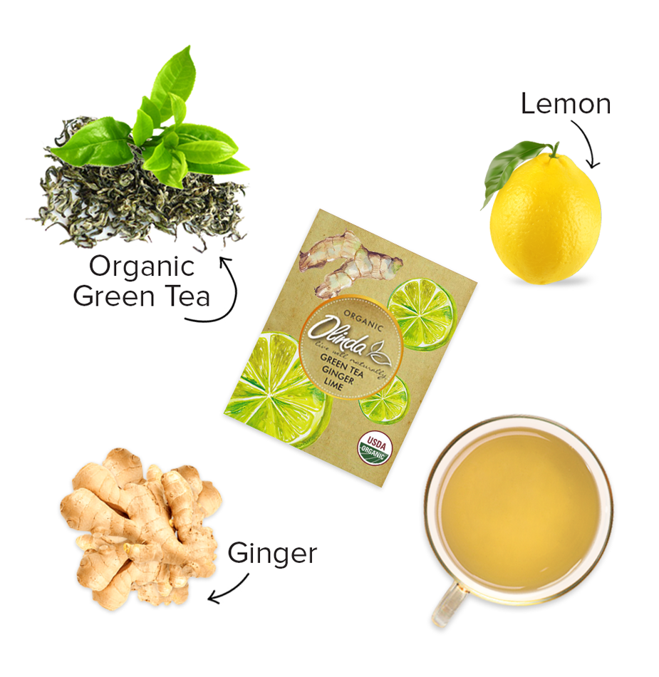 Organic Ginger Lime (28 Tea Bags)