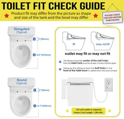 Toilet check guide