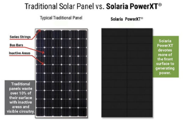 SOLARIA POWERXT - 400R-PM SOLAR PANEL