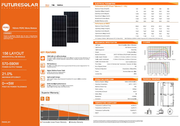 590W-Future-Solar-Mono-PERC-Half-Cut-Panels-datasheet-Sold-by-thesolpatch