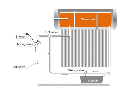 Non-Pressurized-Solar-Water-Heater-Model-SDT-diagram-sold-online-at-thesolpatch_com 1
