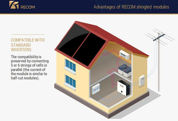 Recom-Solar-Shingles-Advantages-BloombergNEF-Tier-1-buy-online-at-TheSolPatch-com