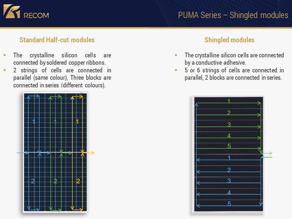 Recom-Solar-Shingles-Design-Comparisons-BloombergNEF-Tier-1-buy-online-at-TheSolPatch-com