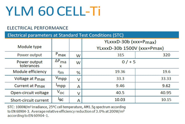 Yingli-YLM-Ti-320W-all-black-P-Type-solar-panels-60-cell-performance-buy-online-now-at-thesolpatch-com
