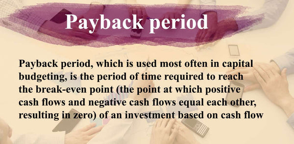 Investment Payback Period
