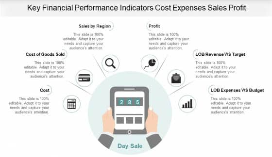 Top 3 Financial Performance Indicators to Measure Company's Success