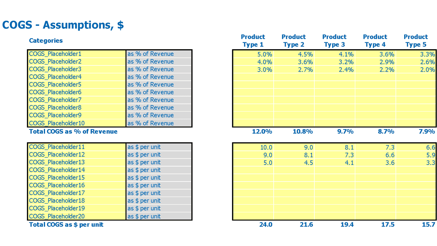 Diaper Manufacturing Financial Model Excel Template Cogs Inputs