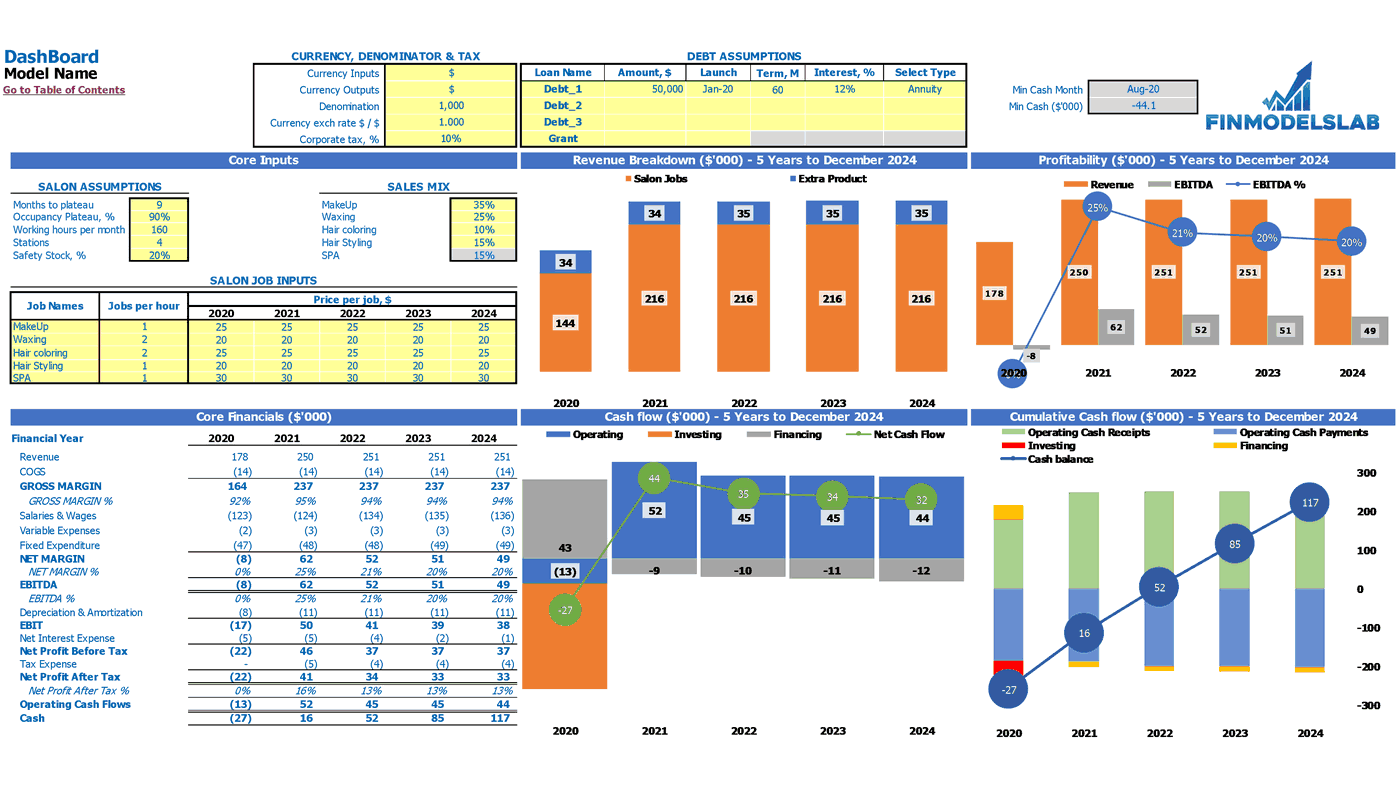 Beauty Salon Financial Model Dashboard