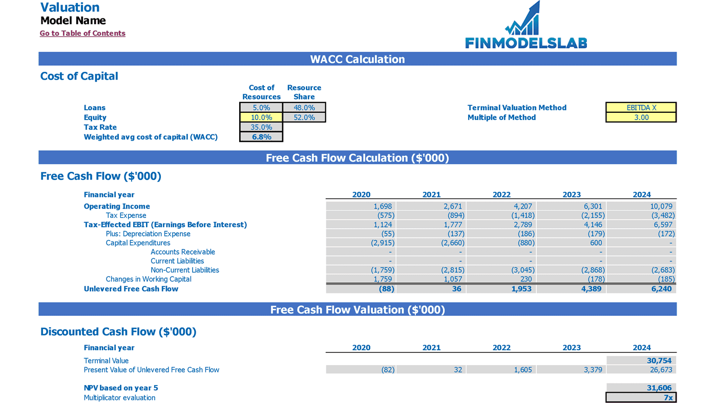 Multiple Properties Real Estate Financial Model Excel Template Valuation