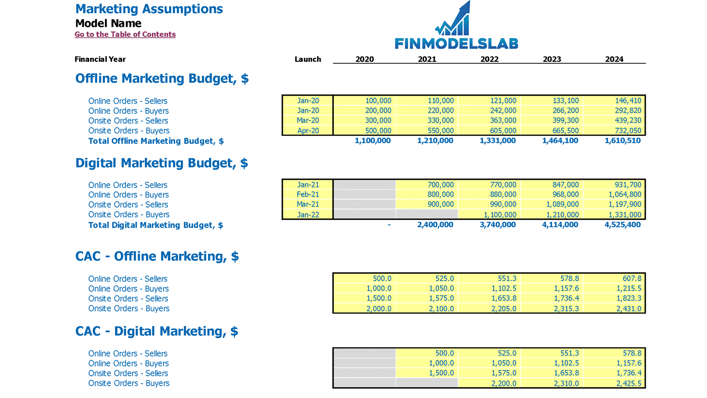 Freelance Platform Financial Model Excel Template Marketing Inputs