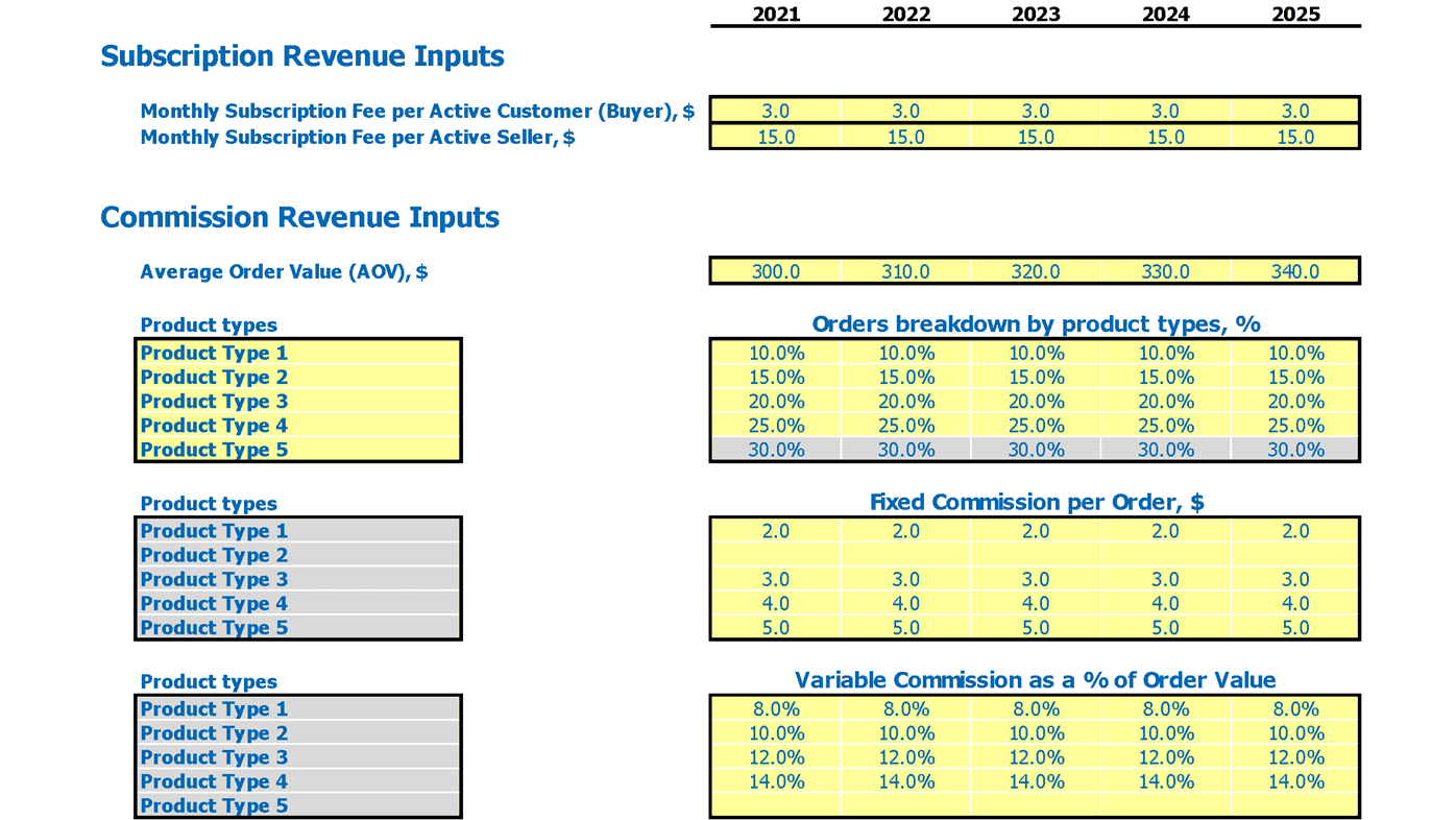 Toys Marketplace Pro Forma Excel Template Revenue Inputs