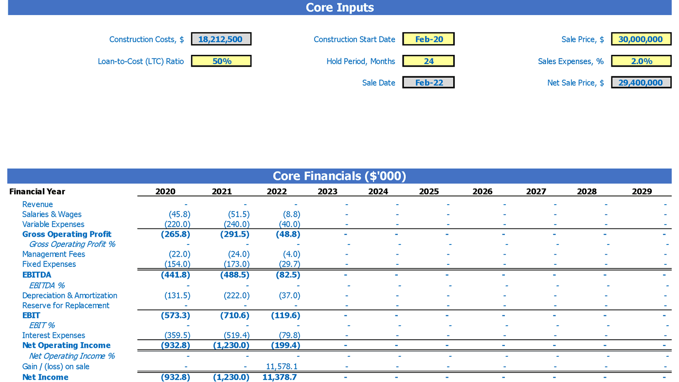 Single Family Property Development Refm Financial Model Dashboard Core Financials And Core Inputs