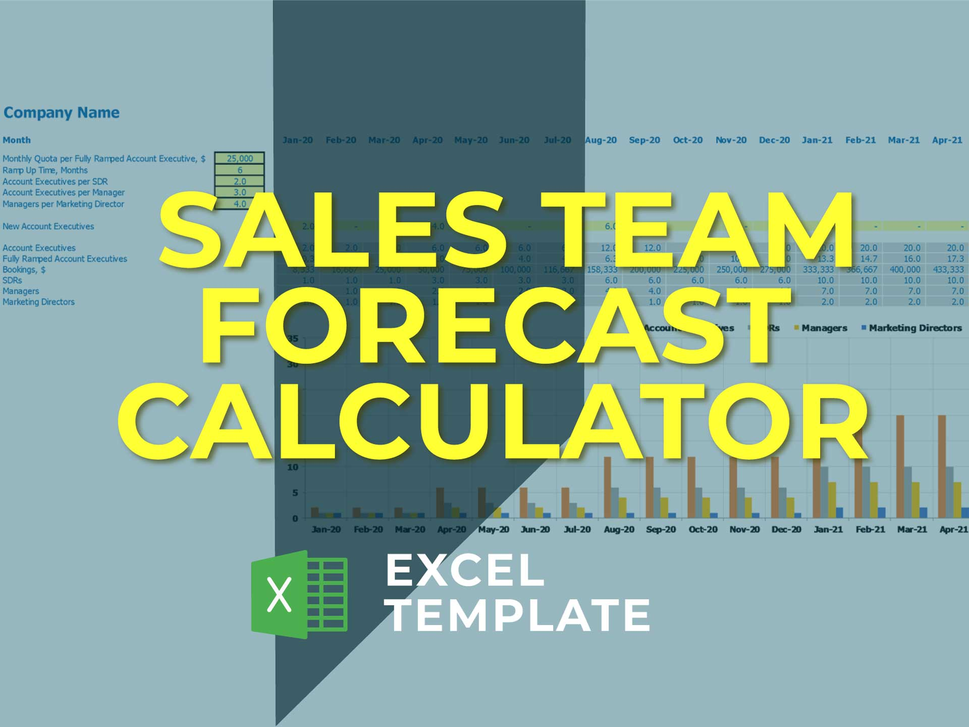 Sales Team Forecast Calculator