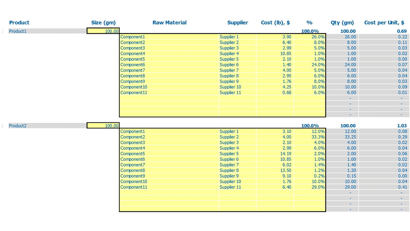 Food Production Financial Model Excel Template Raw Material Inputs