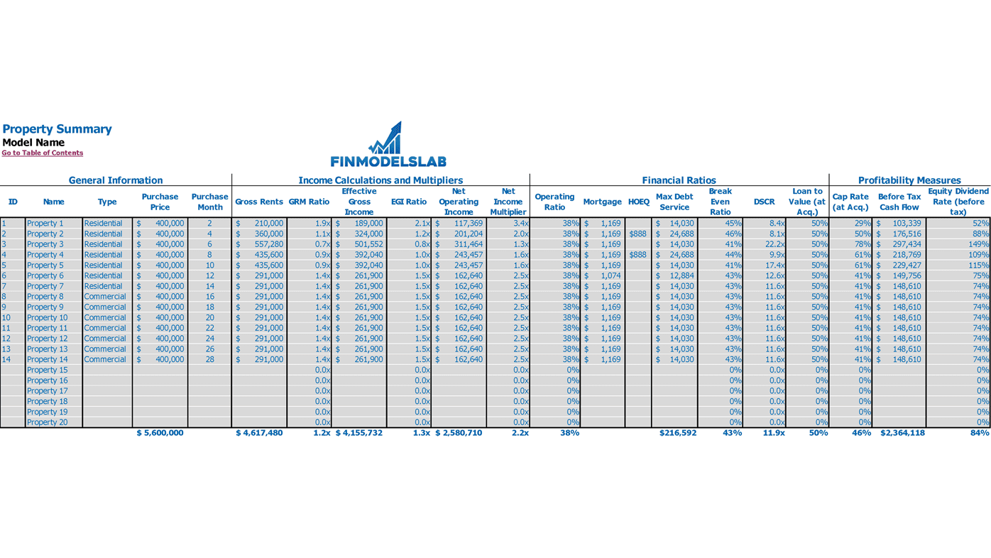 Multiple Properties Real Estate Financial Model Excel Template Property Summary