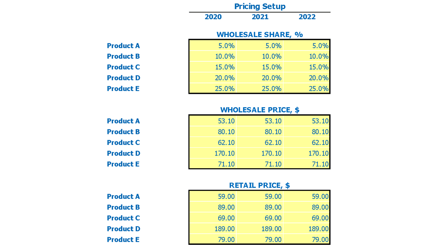 White Labeling E Commerce Financial Model Pricing Setup Inputs