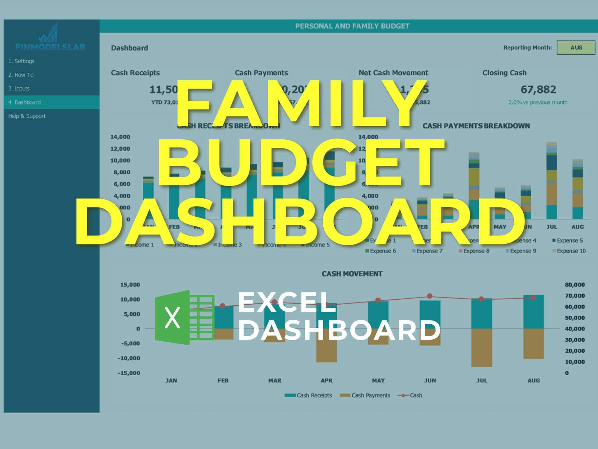 Personal And Family Budget Dashboard An Excel Template