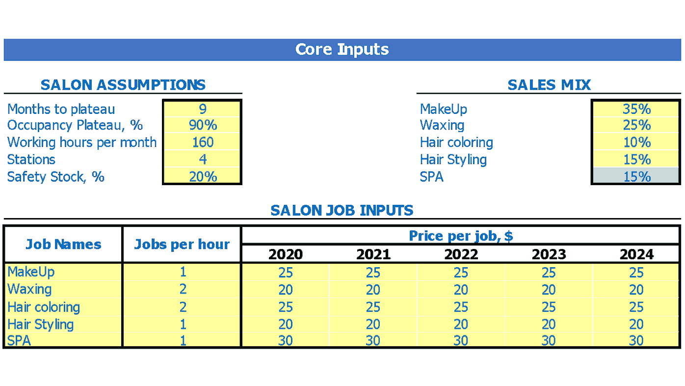 Beauty Salon Financial Model Dashboard Core Inputs