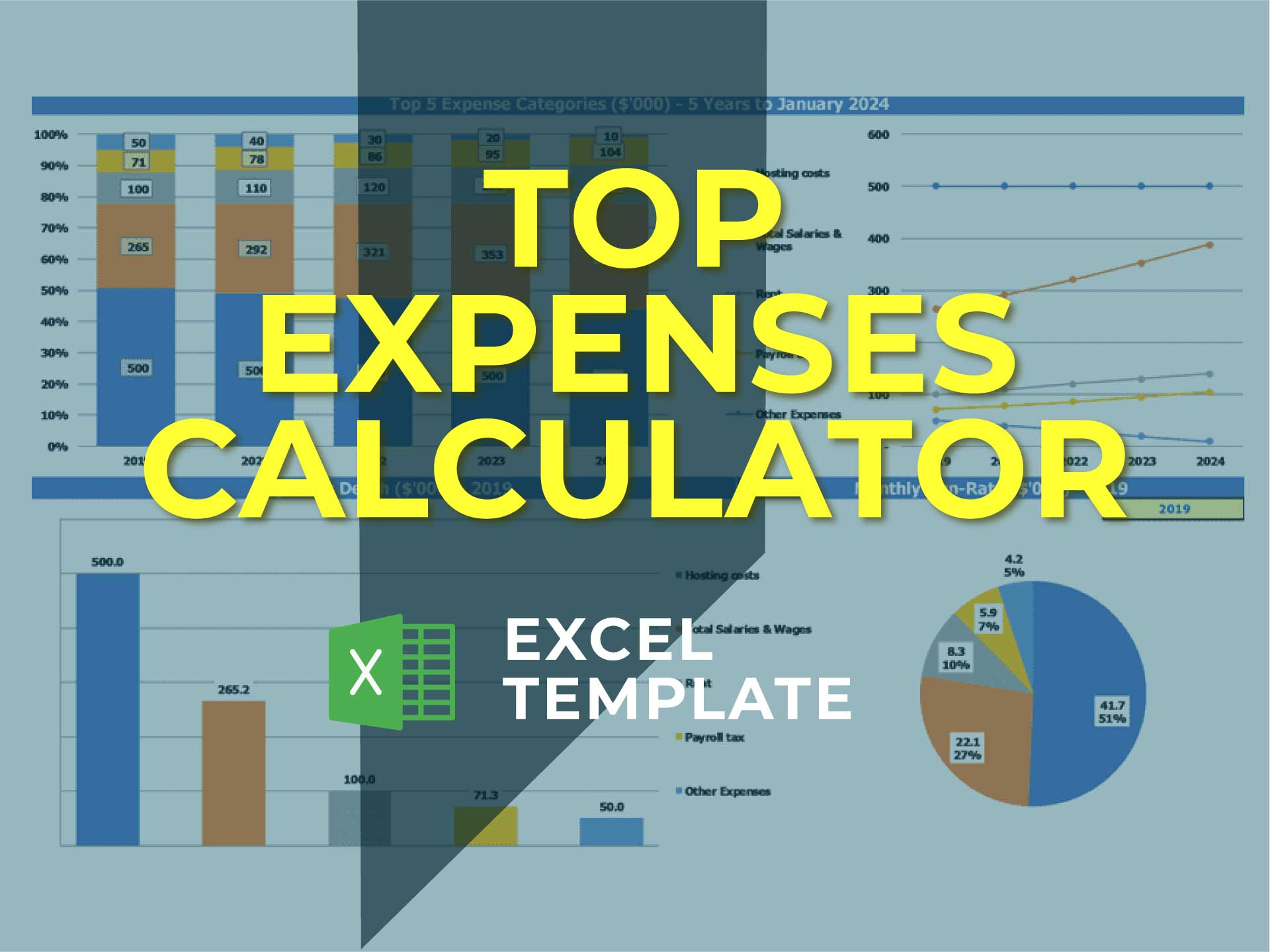 Top Expenses