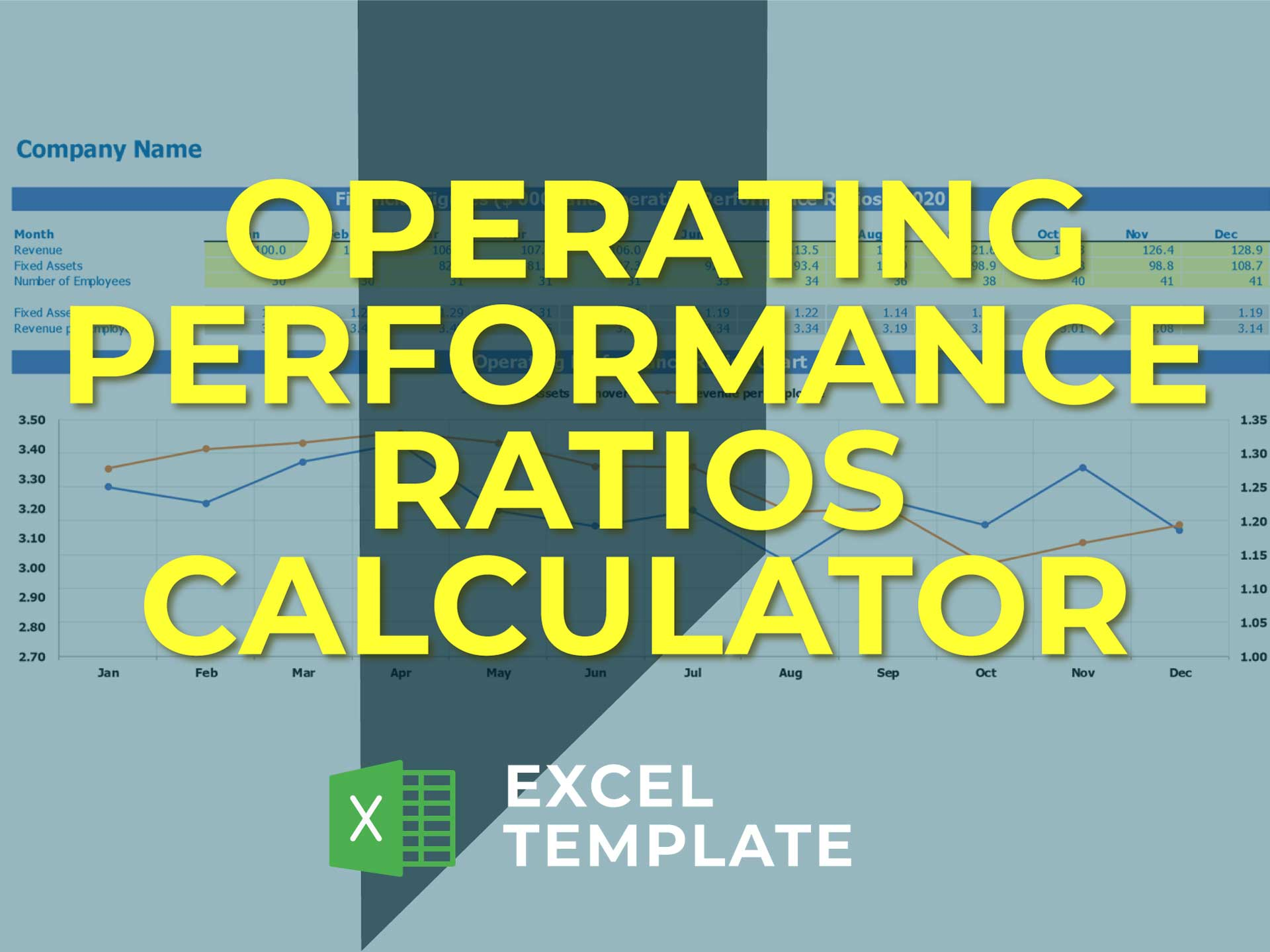 Operating Performance Ratios Calculator