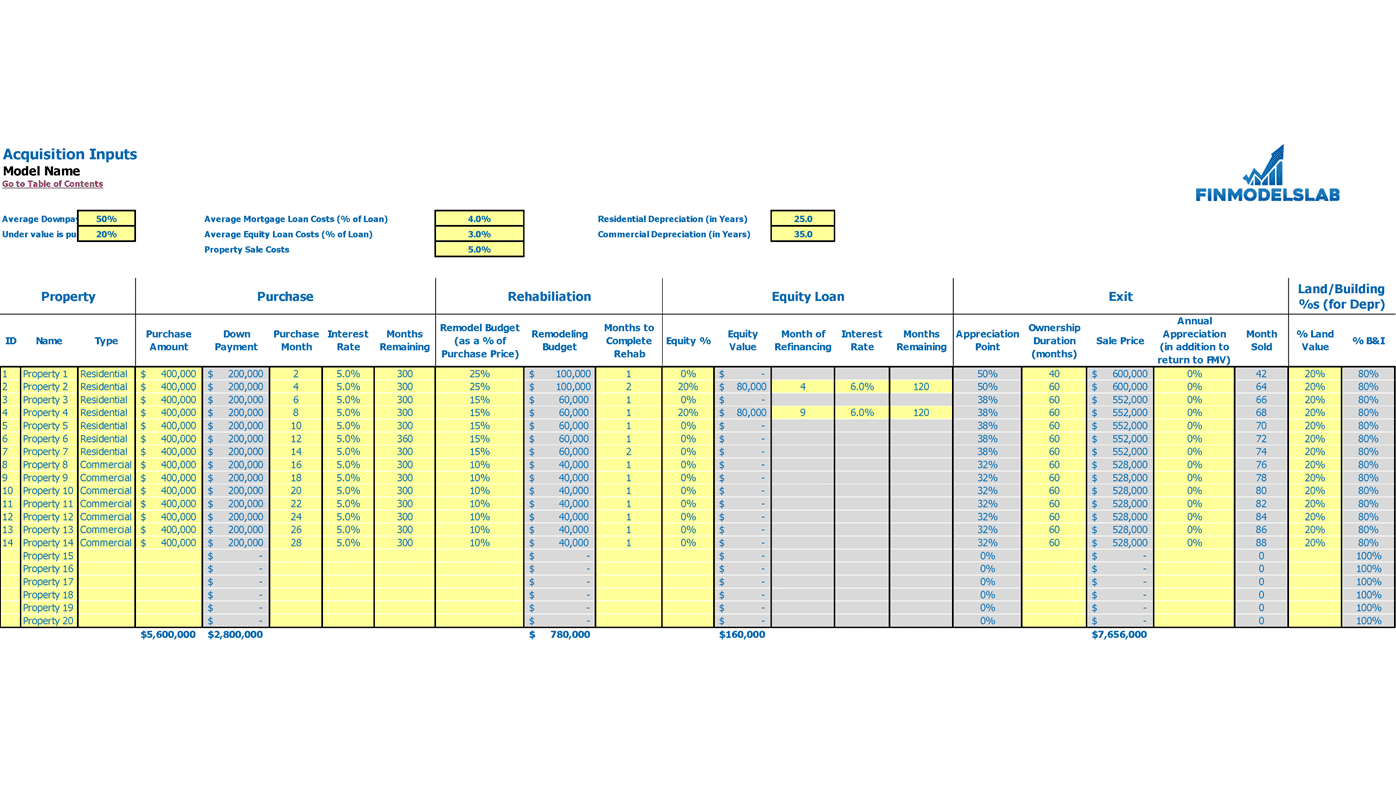 Multiple Properties Real Estate Financial Model Excel Template Aquisition Inputs