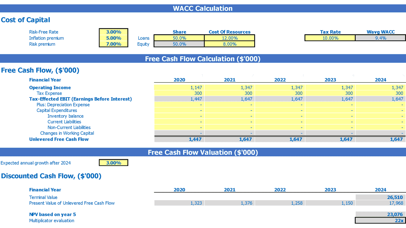 Valuation Calculator Template