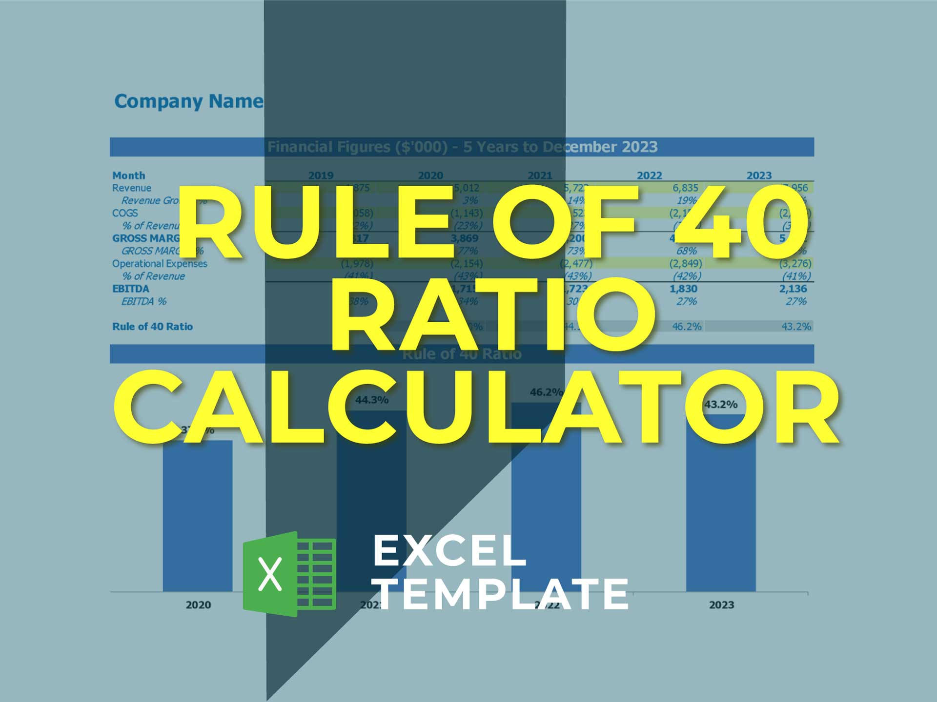 Rule Of 40 Ratio Calculator