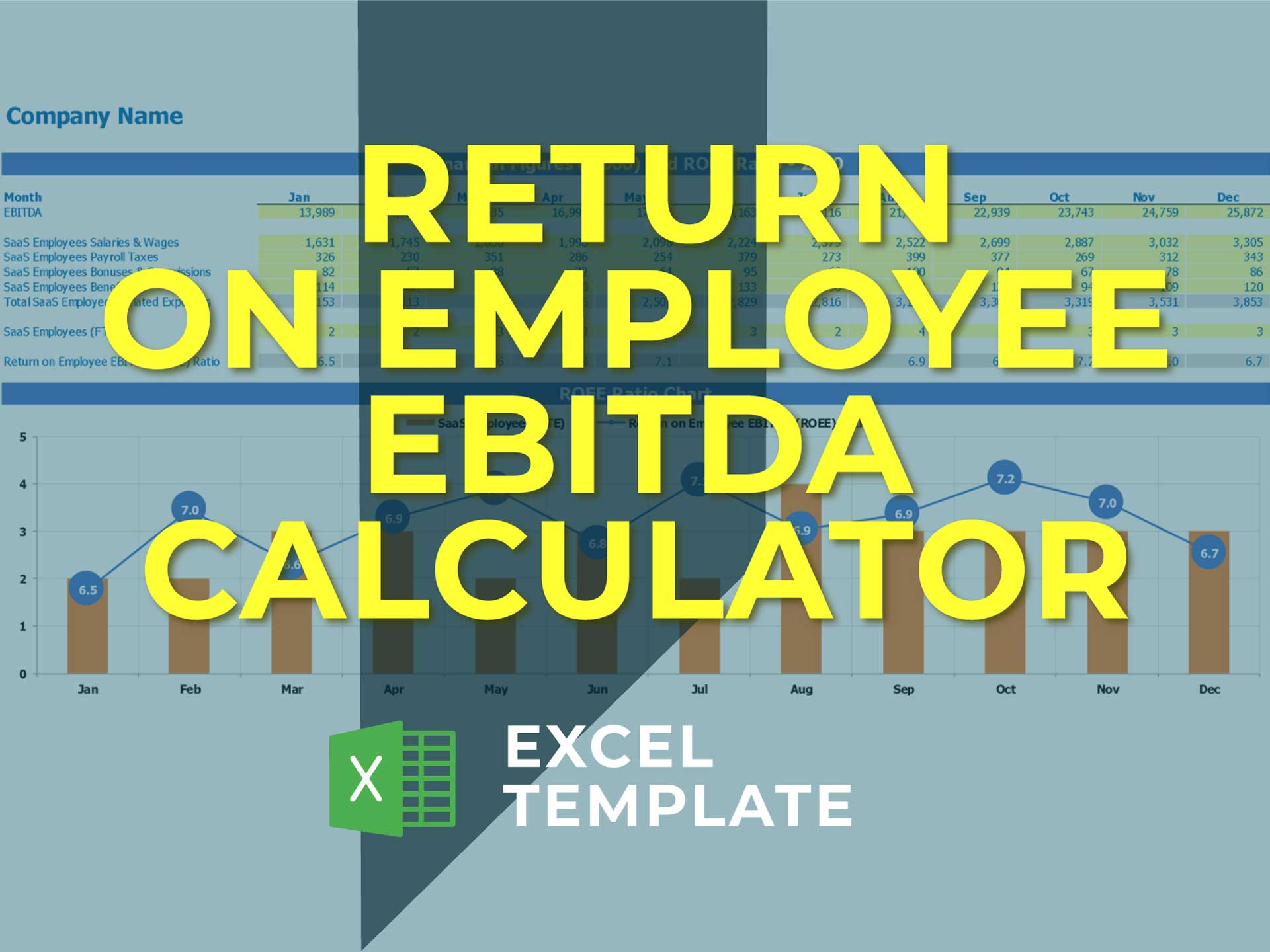 Return On Employee Ebitda Calculator