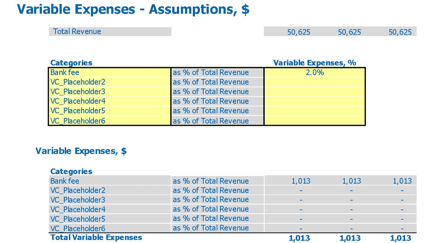 Hotel Business Plan Variable Expenses