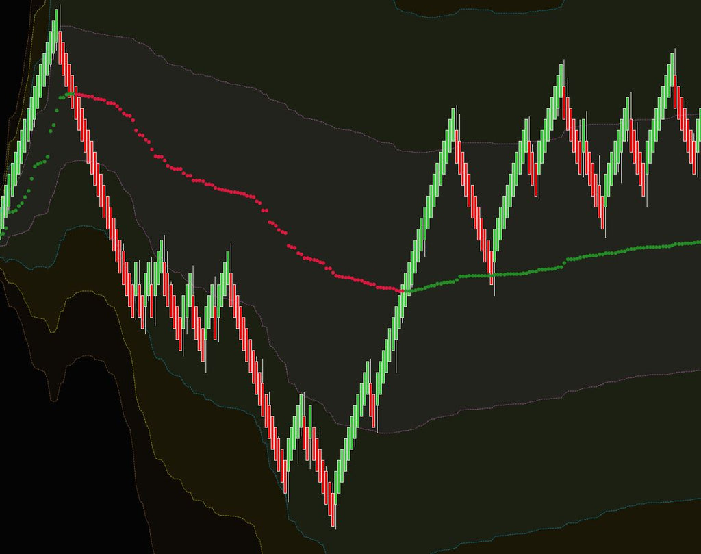VWAP slope coloring