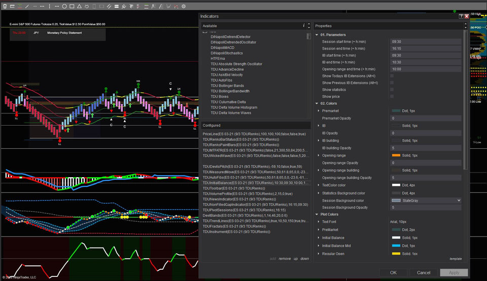 Pro Renko Chart Trading Package